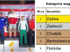 Michał Dybka mistrzem Polski